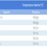 AXA High Temperatures AG21